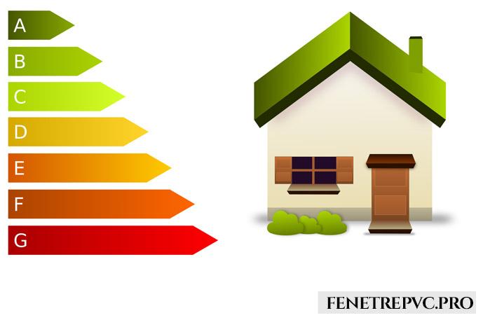maison énergie vert rouge